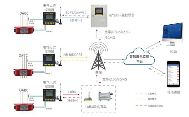 智慧用电监控平台.jpg